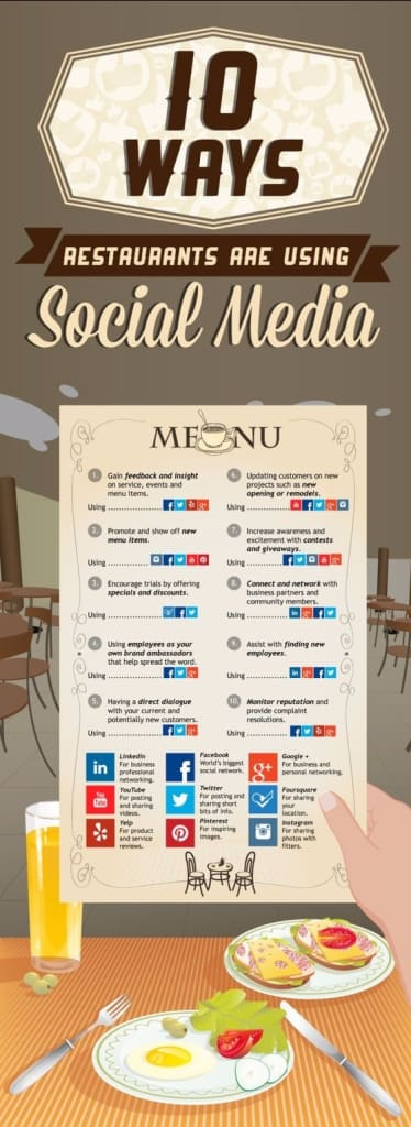 10 modi di usare i social nei ristoranti